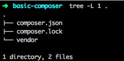 Composer file structure
